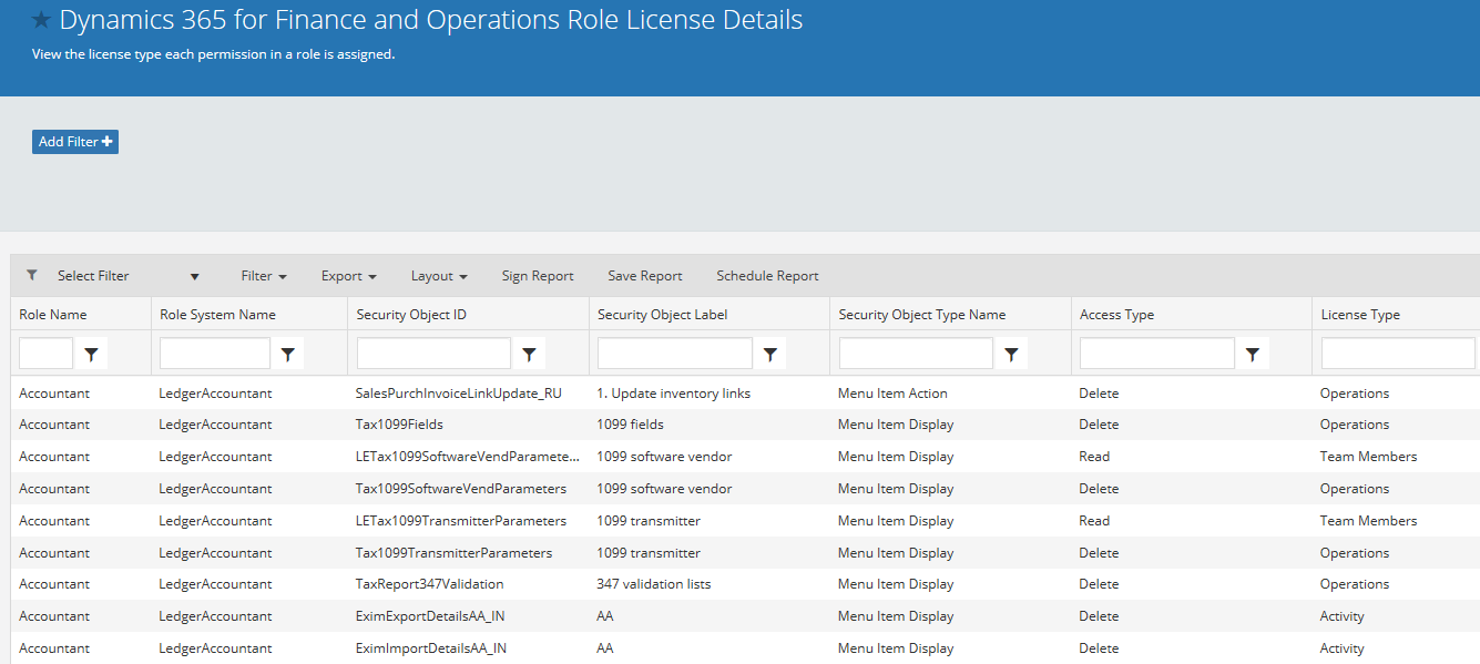 Role license details report in D365 with Fastpath