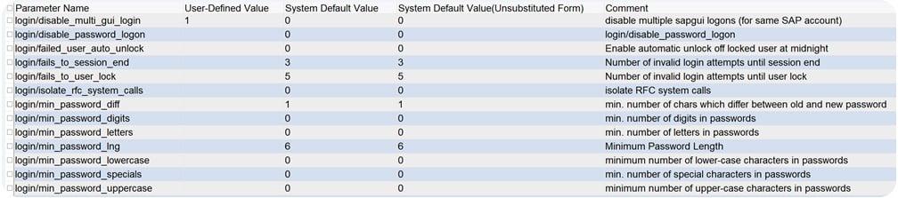 SAP Logon and Password Parameters