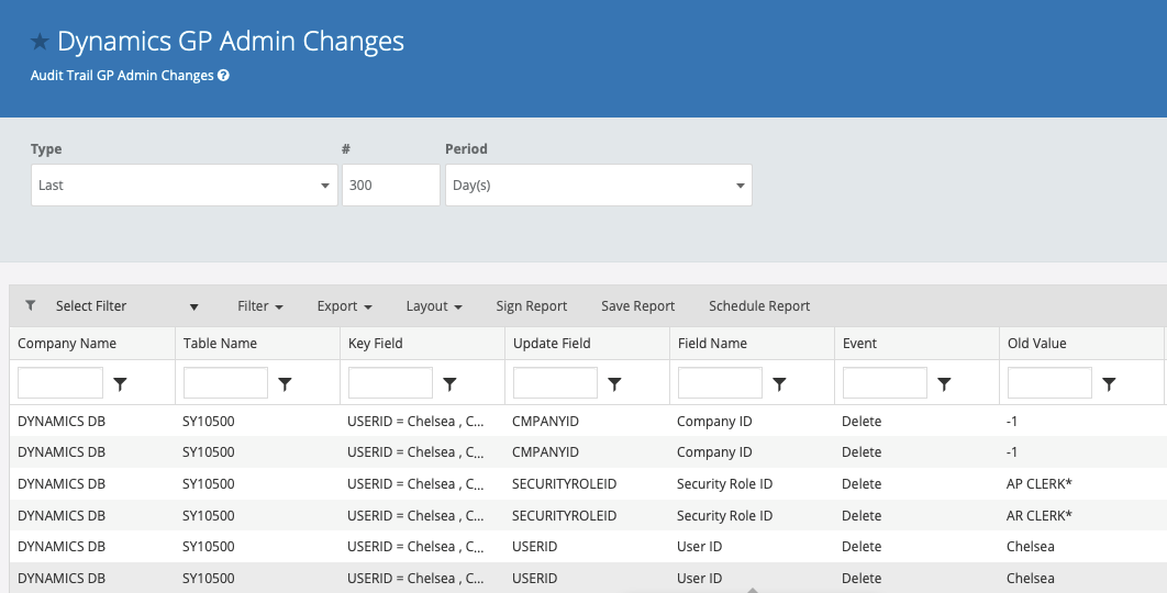 Administrator changes in Fastpath Assure