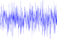 noise frequency